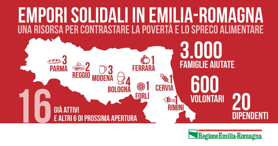 empori_solidali_emiliaromagna